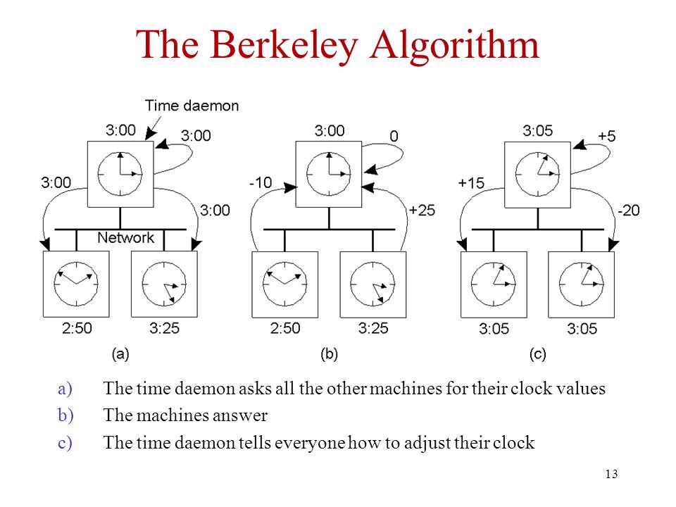 13 The Berkeley Algorithm a)The time daemon asks all the other machines for their clock values b)The machines answer c)The time daemon tells everyone how to adjust their clock