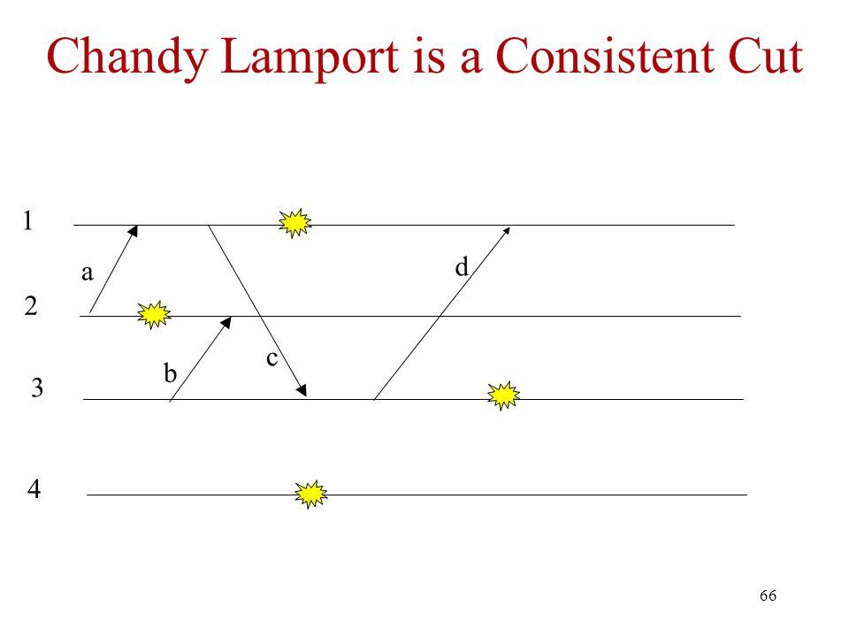 66 Chandy Lamport is a Consistent Cut a c 1 2 3 4 d b
