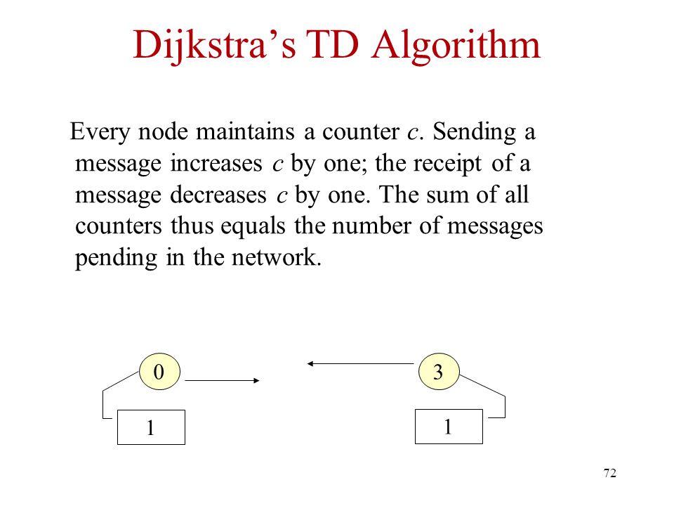 72 Dijkstra's TD Algorithm Every node maintains a counter c.