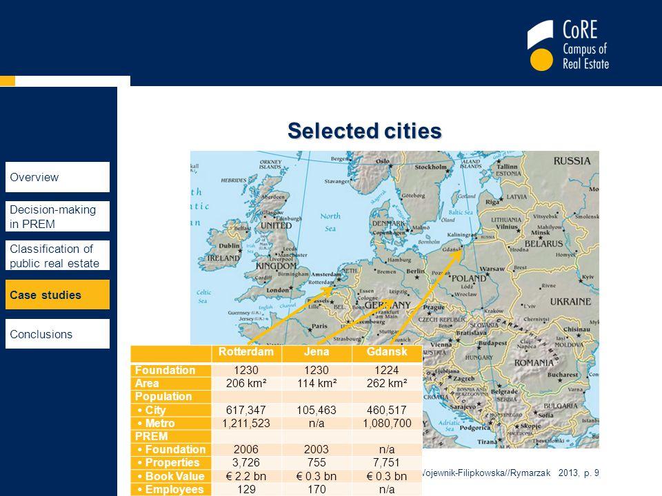 Selected cities © Lausberg/Wojewnik-Filipkowska//Rymarzak 2013, p.