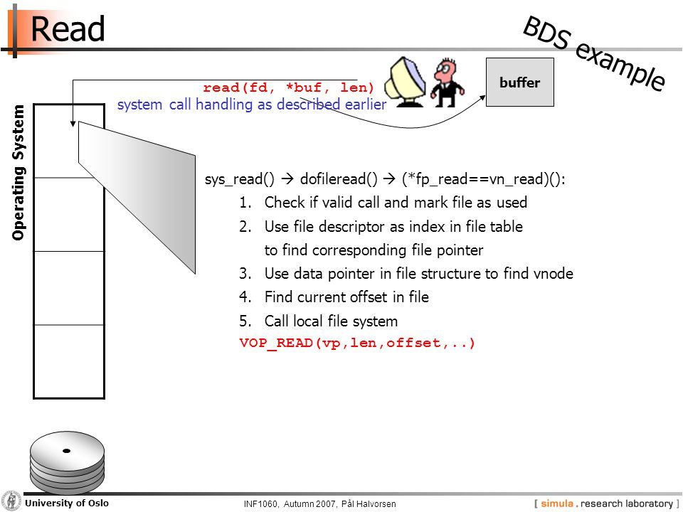 INF1060, Autumn 2007, Pål Halvorsen University of Oslo Read Operating System buffer read(fd, *buf, len) sys_read()  dofileread()  (*fp_read==vn_read)(): 1.Check if valid call and mark file as used 2.Use file descriptor as index in file table to find corresponding file pointer 3.Use data pointer in file structure to find vnode 4.Find current offset in file 5.Call local file system VOP_READ(vp,len,offset,..) system call handling as described earlier BDS example