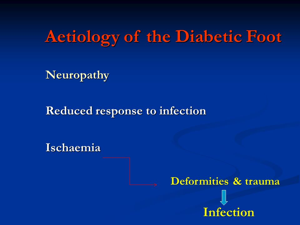 Aetiology of the Diabetic Foot Neuropathy Reduced response to infection Ischaemia Deformities & trauma Infection Infection