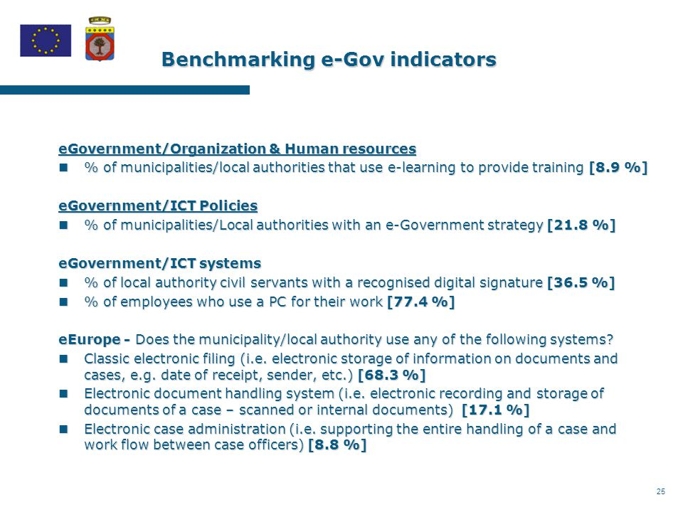 25 eGovernment/Organization & Human resources n % of municipalities/local authorities that use e-learning to provide training [8.9 %] eGovernment/ICT Policies n % of municipalities/Local authorities with an e-Government strategy [21.8 %] eGovernment/ICT systems n % of local authority civil servants with a recognised digital signature [36.5 %] n% of employees who use a PC for their work [77.4 %] eEurope - Does the municipality/local authority use any of the following systems.