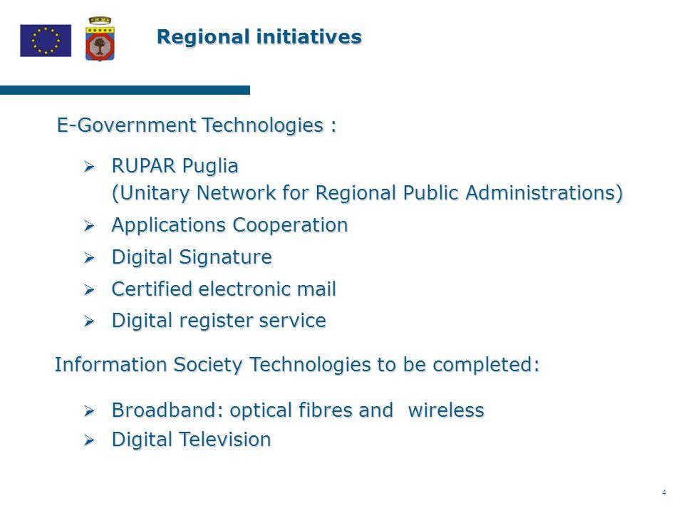 4 Regional initiatives Regional initiatives E-Government Technologies :  RUPAR Puglia (Unitary Network for Regional Public Administrations)  Applica
