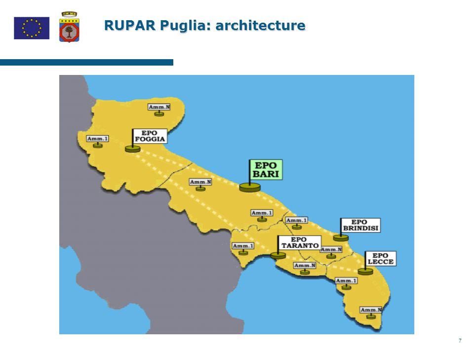 7 RUPAR Puglia: architecture