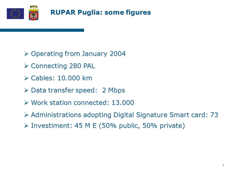 9 RUPAR Puglia: some figures  Operating from January 2004  Connecting 280 PAL  Cables: 10.000 km  Data transfer speed: 2 Mbps  Work station connected: 13.000  Administrations adopting Digital Signature Smart card: 73  Investiment: 45 M E (50% public, 50% private)