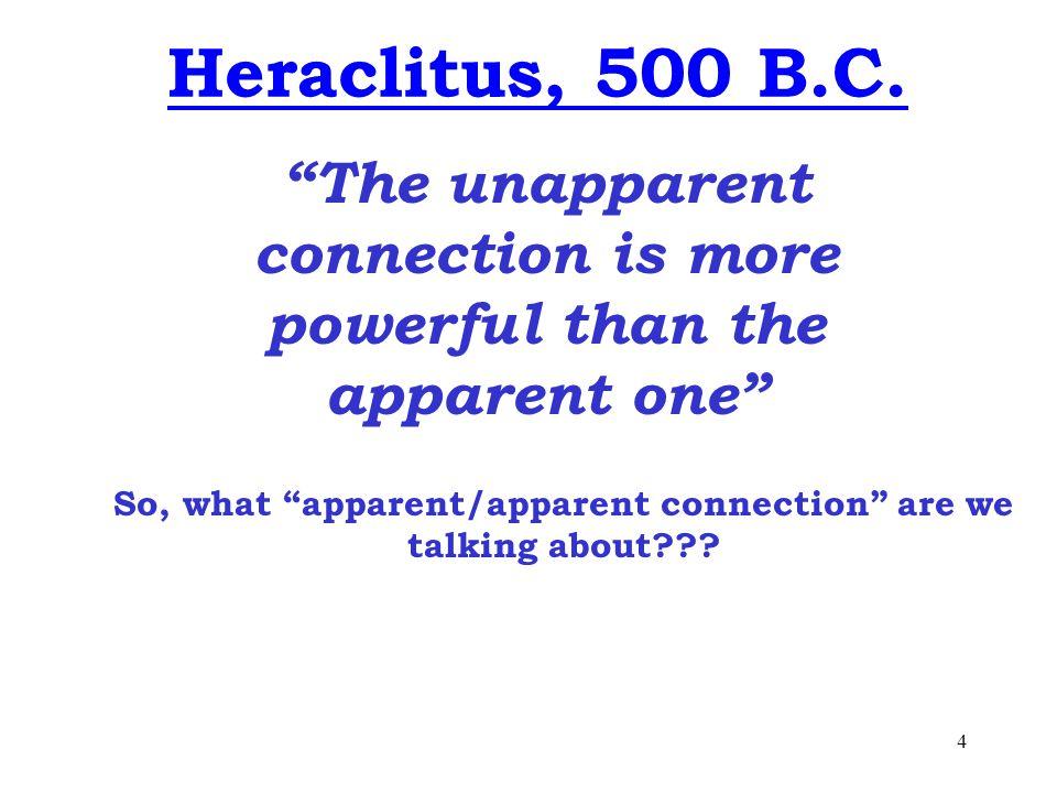 4 Heraclitus, 500 B.C.