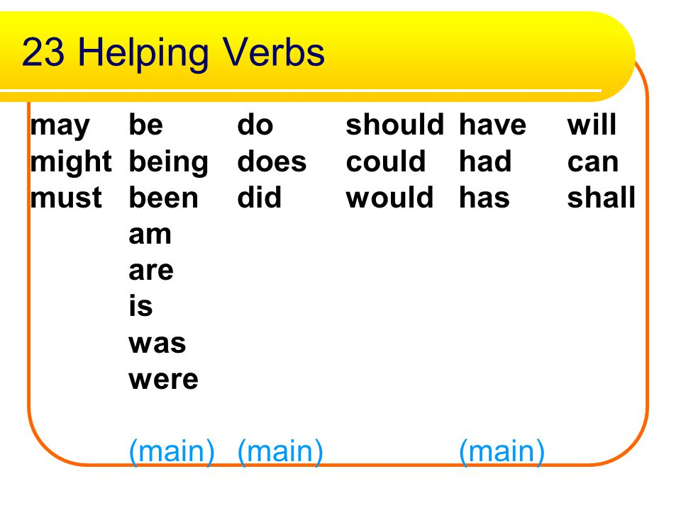 Helping Verbs A helping verb works with a main verb to help you understand what action is taking place.