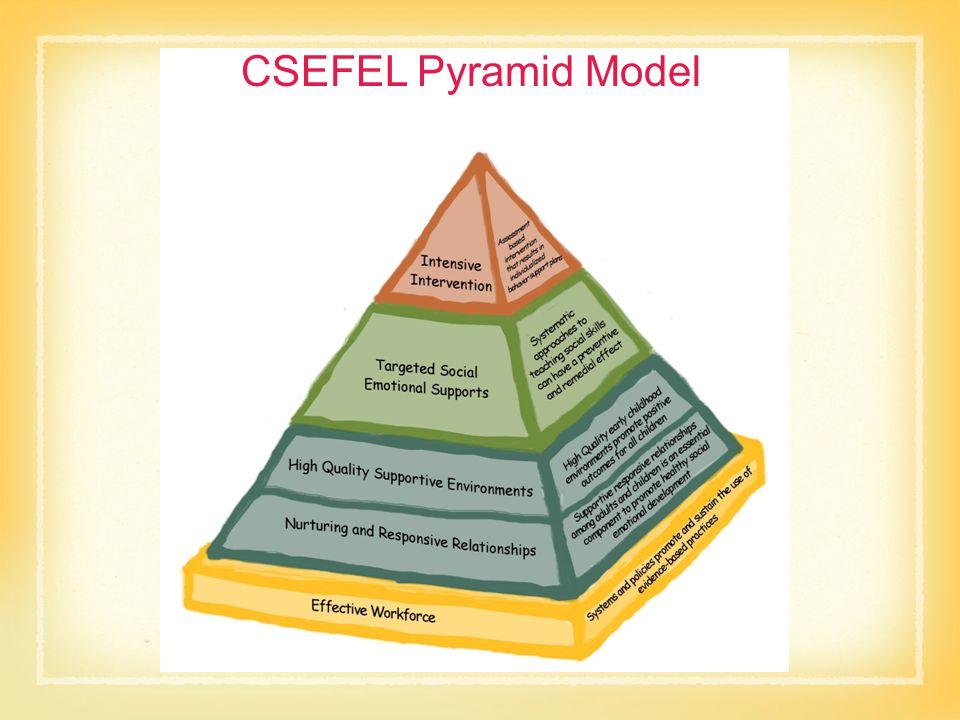CSEFEL Pyramid Model