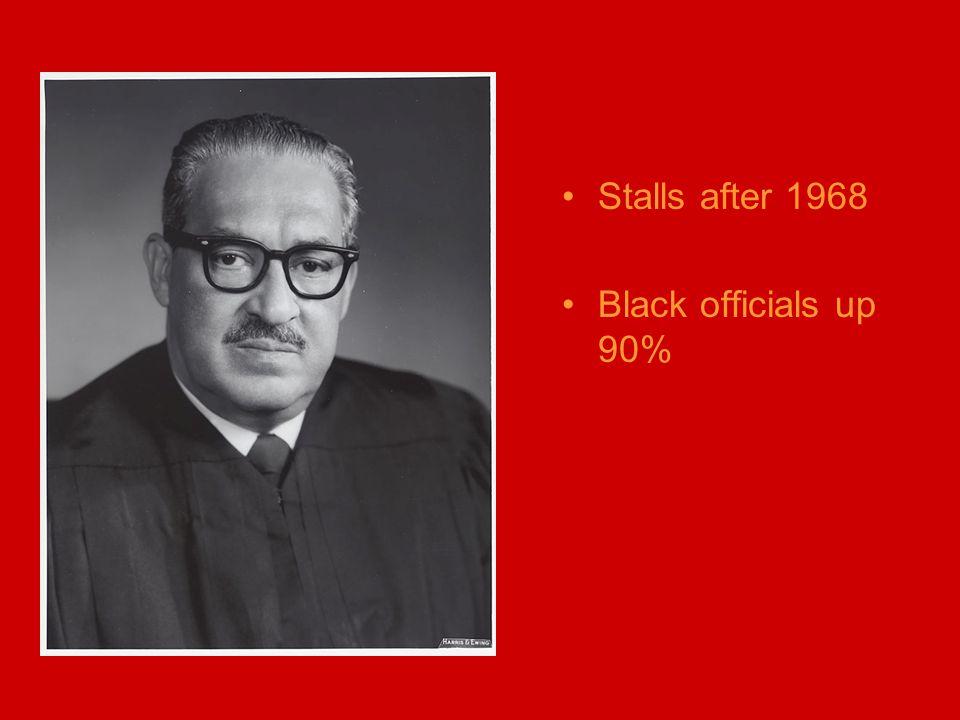 Stalls after 1968 Black officials up 90%