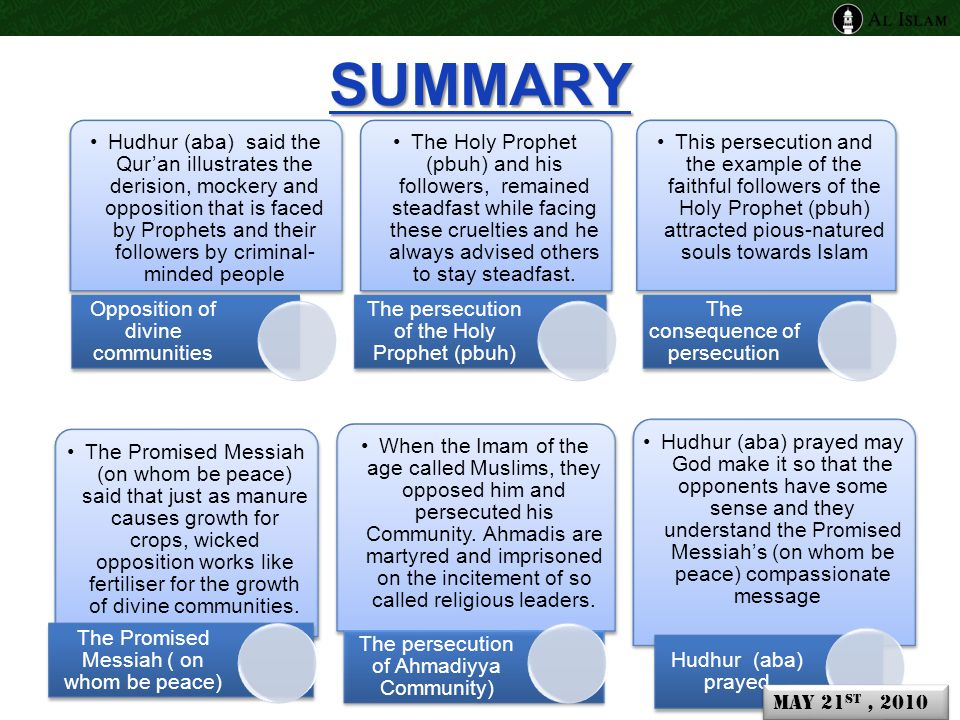 SUMMARY Hudhur (aba) said the Qur'an illustrates the derision, mockery and opposition that is faced by Prophets and their followers by criminal- minded people Opposition of divine communities The Holy Prophet (pbuh) and his followers, remained steadfast while facing these cruelties and he always advised others to stay steadfast.