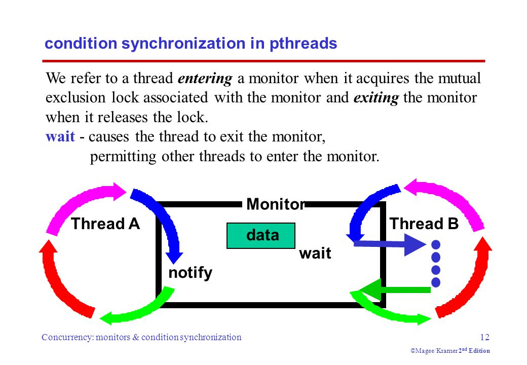Concurrency: monitors & condition synchronization12 ©Magee/Kramer 2 nd Edition condition synchronization in pthreads We refer to a thread entering a monitor when it acquires the mutual exclusion lock associated with the monitor and exiting the monitor when it releases the lock.