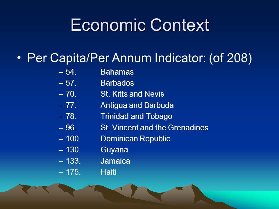 Economic Context Per Capita/Per Annum Indicator: (of 208) –54.Bahamas –57.Barbados –70.St.