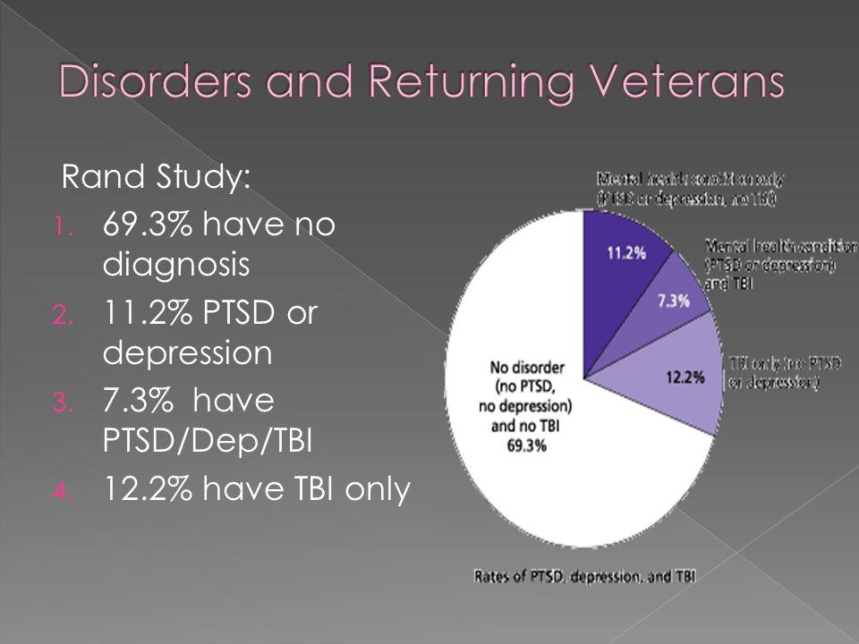 Rand Study: 1. 69.3% have no diagnosis 2. 11.2% PTSD or depression 3.