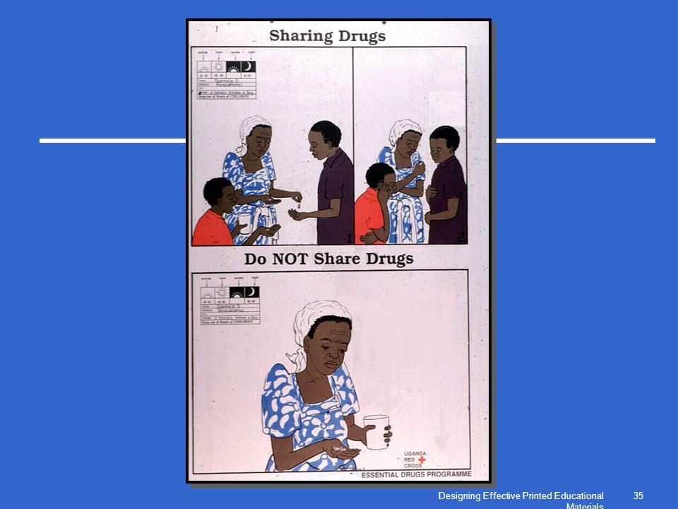 Designing Effective Printed Educational Materials 35