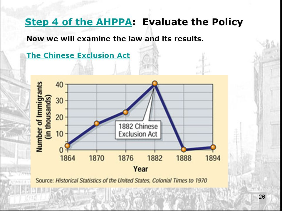 26 Step 4 of the AHPPAStep 4 of the AHPPA: Evaluate the Policy Now we will examine the law and its results.