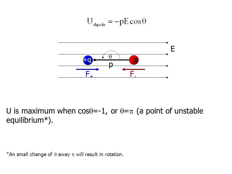 E +q -q p F+F+ F-F-  U is maximum when cos  =-1, or  =  (a point of unstable equilibrium*).