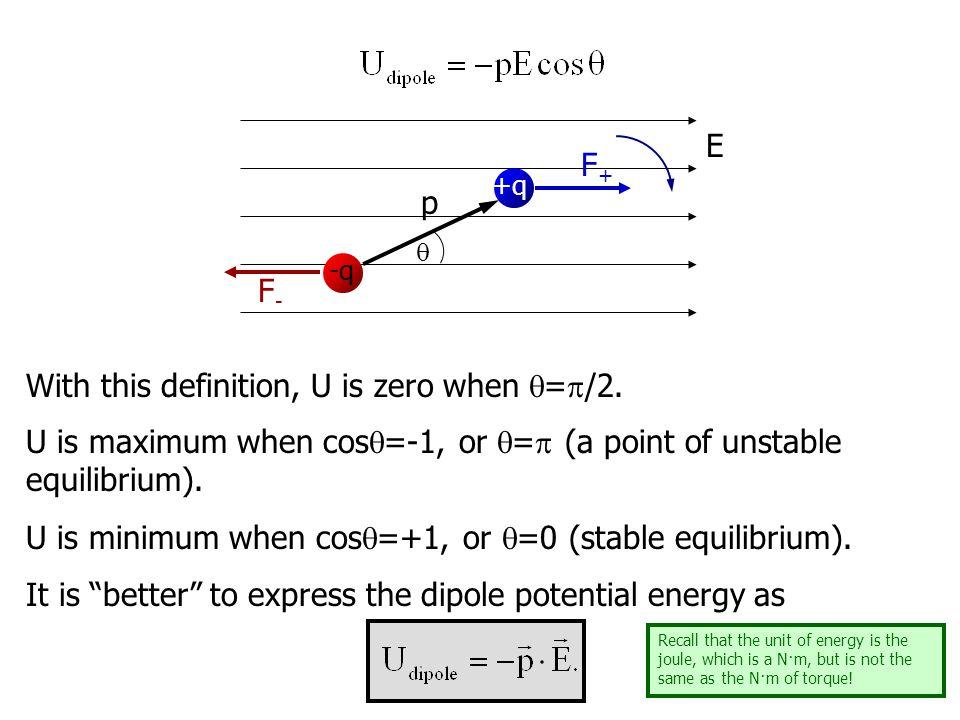 E +q -q p F+F+ F-F-  With this definition, U is zero when  =  /2.
