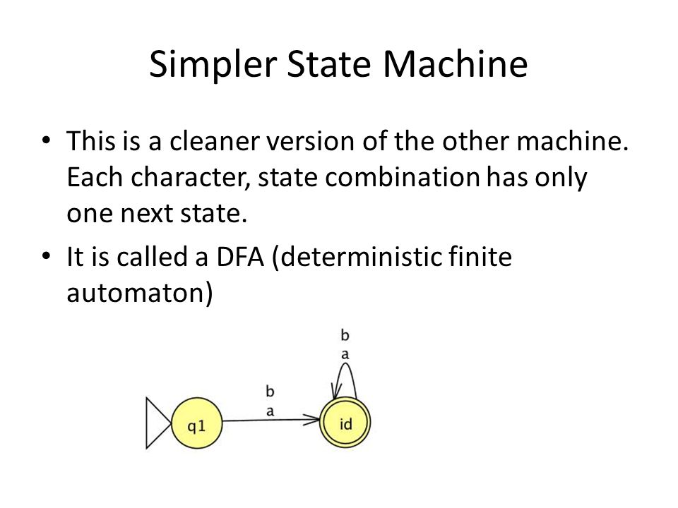 Simpler State Machine This is a cleaner version of the other machine. Each character, state combination has only one next state. It is called a DFA (d