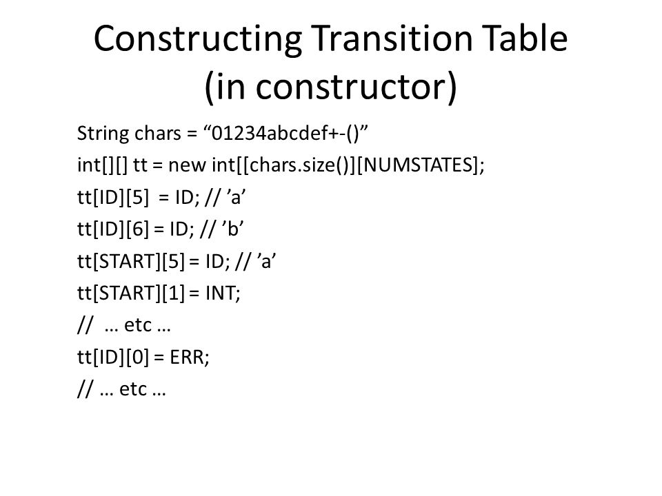 """Constructing Transition Table (in constructor) String chars = """"01234abcdef+-()"""" int[][] tt = new int[[chars.size()][NUMSTATES]; tt[ID][5] = ID; // 'a'"""