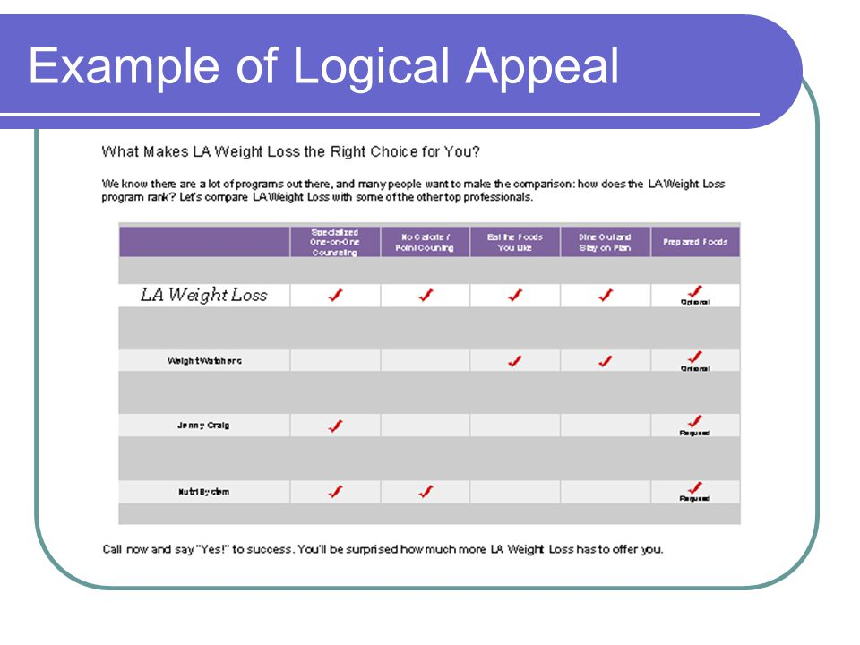 Example of Logical Appeal