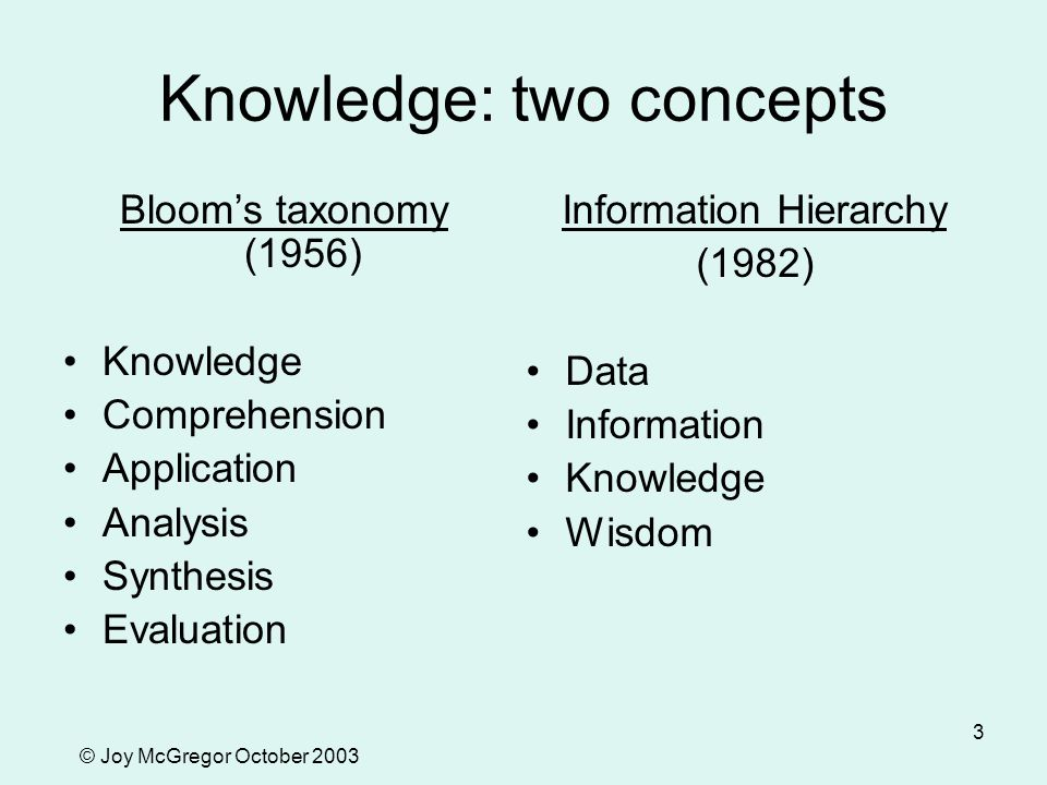 © Joy McGregor October 2003 3 Knowledge: two concepts Bloom's taxonomy (1956) Knowledge Comprehension Application Analysis Synthesis Evaluation Information Hierarchy (1982) Data Information Knowledge Wisdom