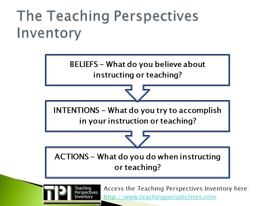 Transmission Effective teaching requires a substantial commitment to the content or subject matter.