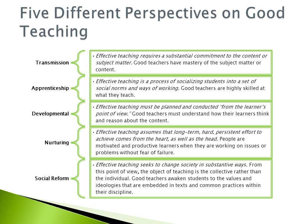 In general, how do you see your primary role as a teacher.