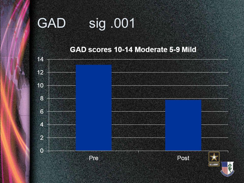 GAD sig.001