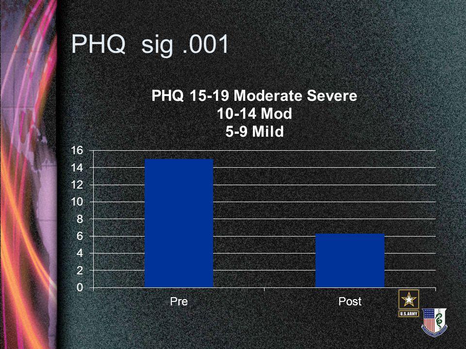 PHQ sig.001