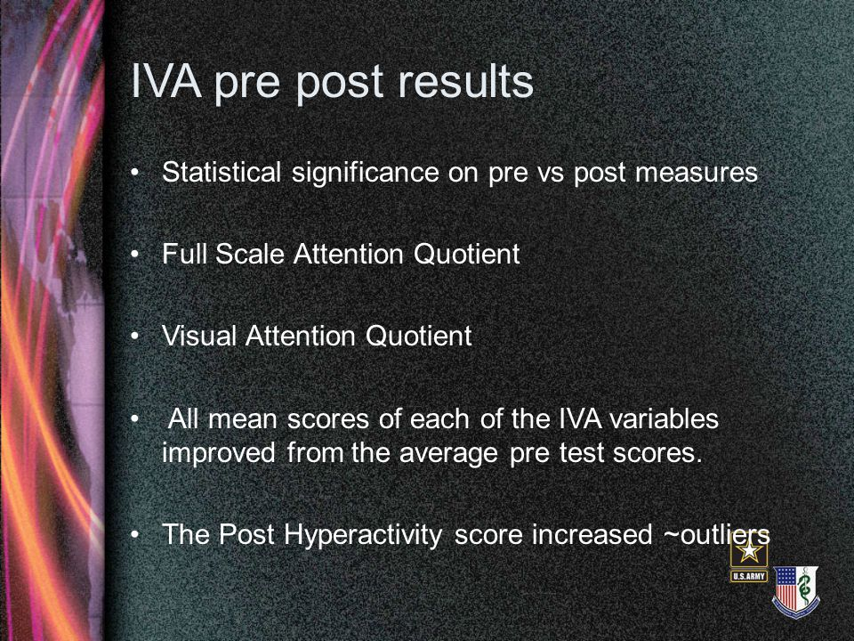 IVA pre post results Statistical significance on pre vs post measures Full Scale Attention Quotient Visual Attention Quotient All mean scores of each of the IVA variables improved from the average pre test scores.