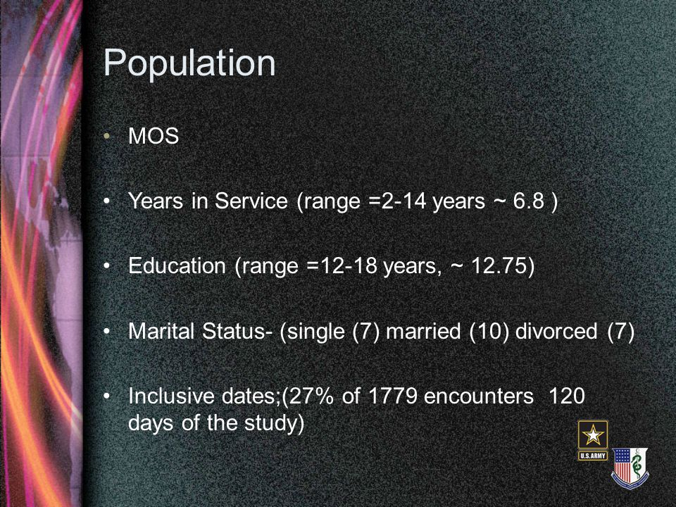 Population MOS Years in Service (range =2-14 years ~ 6.8 ) Education (range =12-18 years, ~ 12.75) Marital Status- (single (7) married (10) divorced (7) Inclusive dates;(27% of 1779 encounters 120 days of the study)