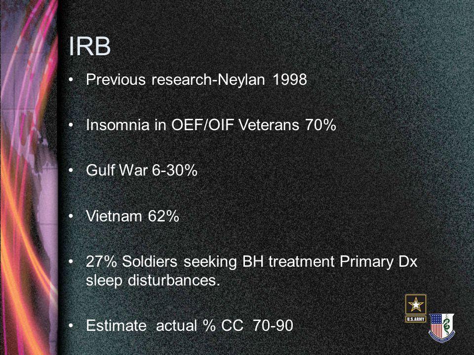 IRB Previous research-Neylan 1998 Insomnia in OEF/OIF Veterans 70% Gulf War 6-30% Vietnam 62% 27% Soldiers seeking BH treatment Primary Dx sleep distu