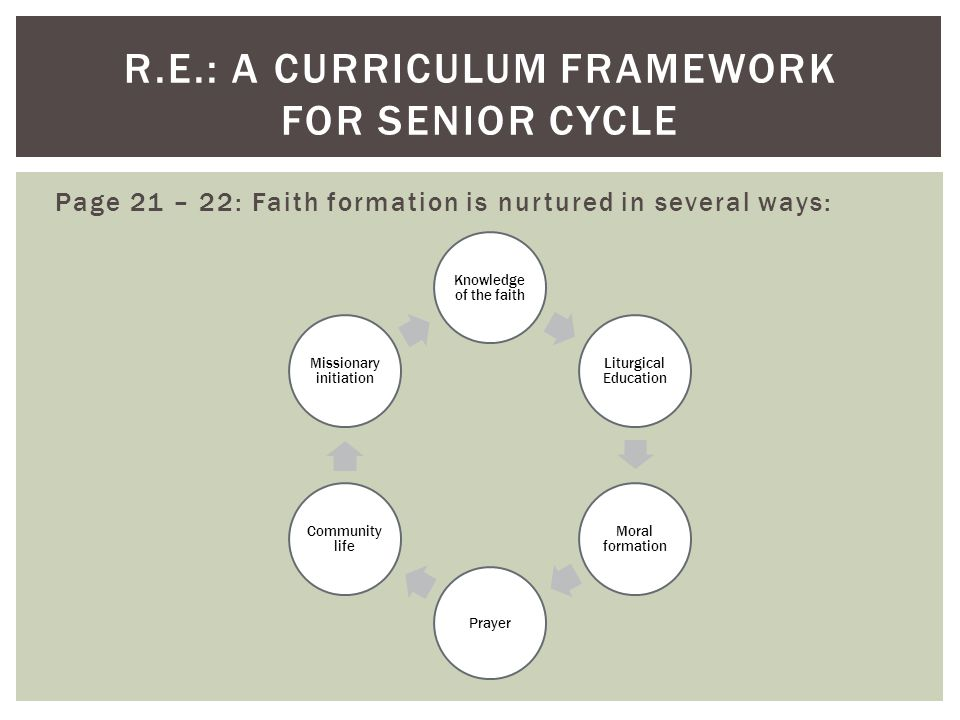 Page 21 – 22: Faith formation is nurtured in several ways: R.E.: A CURRICULUM FRAMEWORK FOR SENIOR CYCLE Knowledge of the faith Liturgical Education Moral formation Prayer Community life Missionary initiation
