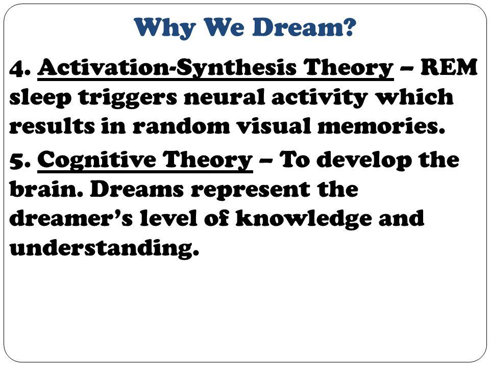 Why We Dream. 4.