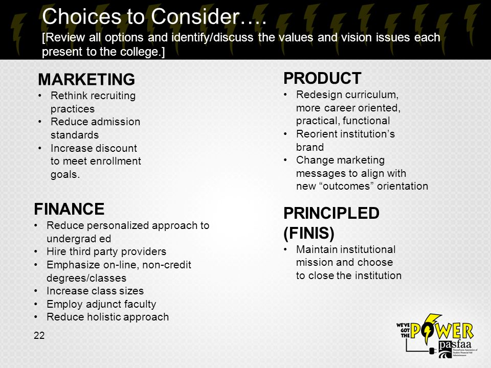 22 Choices to Consider….