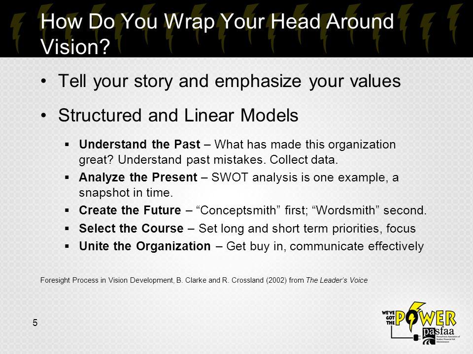 How Do You Wrap Your Head Around Vision.