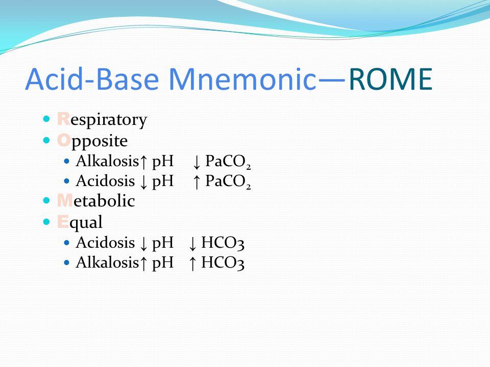 Acid-Base Mnemonic—ROME R espiratory O pposite Alkalosis ↑ pH ↓ PaCO 2 Acidosis ↓ pH ↑ PaCO 2 M etabolic E qual Acidosis ↓ pH ↓ HCO3 Alkalosis ↑ pH ↑