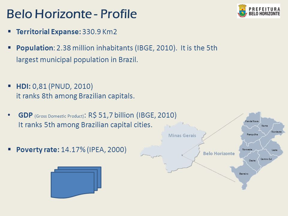 Belo Horizonte - Profile  Territorial Expanse: 330.9 Km2  Population: 2.38 million inhabitants (IBGE, 2010).