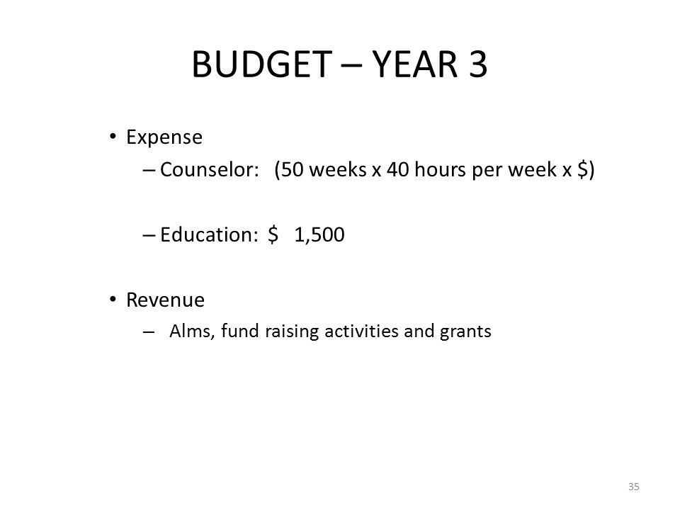 BUDGET – YEAR 3 Expense – Counselor: (50 weeks x 40 hours per week x $) – Education: $ 1,500 Revenue – Alms, fund raising activities and grants 35