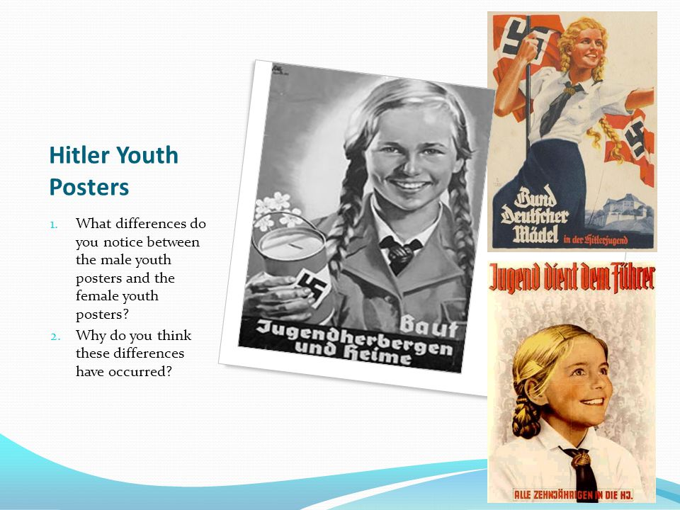 Hitler Youth Posters 1.