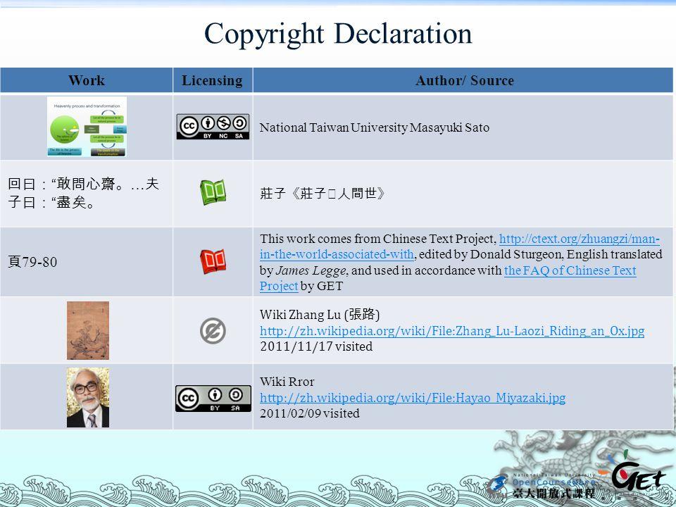 "Work Licensing Author/ Source National Taiwan University Masayuki Sato 回曰: "" 敢問心齋。 … 夫 子曰: "" 盡矣。 莊子《莊子‧人間世》 頁 79-80 This work comes from Chinese Text"