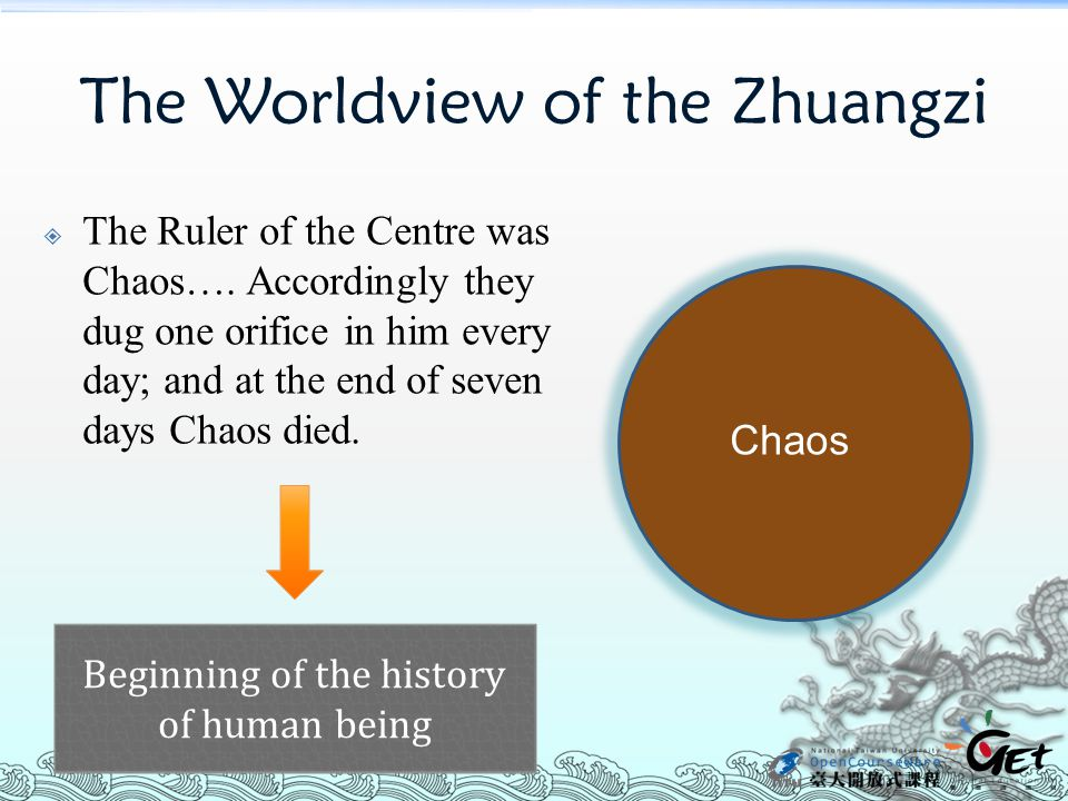 The Worldview of the Zhuangzi  The Ruler of the Centre was Chaos….