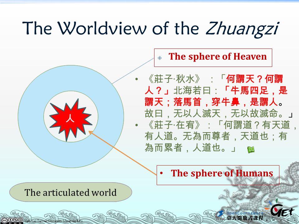 The Worldview of the Zhuangzi  The sphere of Heaven The sphere of Humans 《莊子‧秋水》 :「何謂天?何謂 人?」北海若曰:「牛馬四足,是 謂天;落馬首,穿牛鼻,是謂人。 故曰,无以人滅天,无以故滅命。」 《莊子‧在宥》:「何