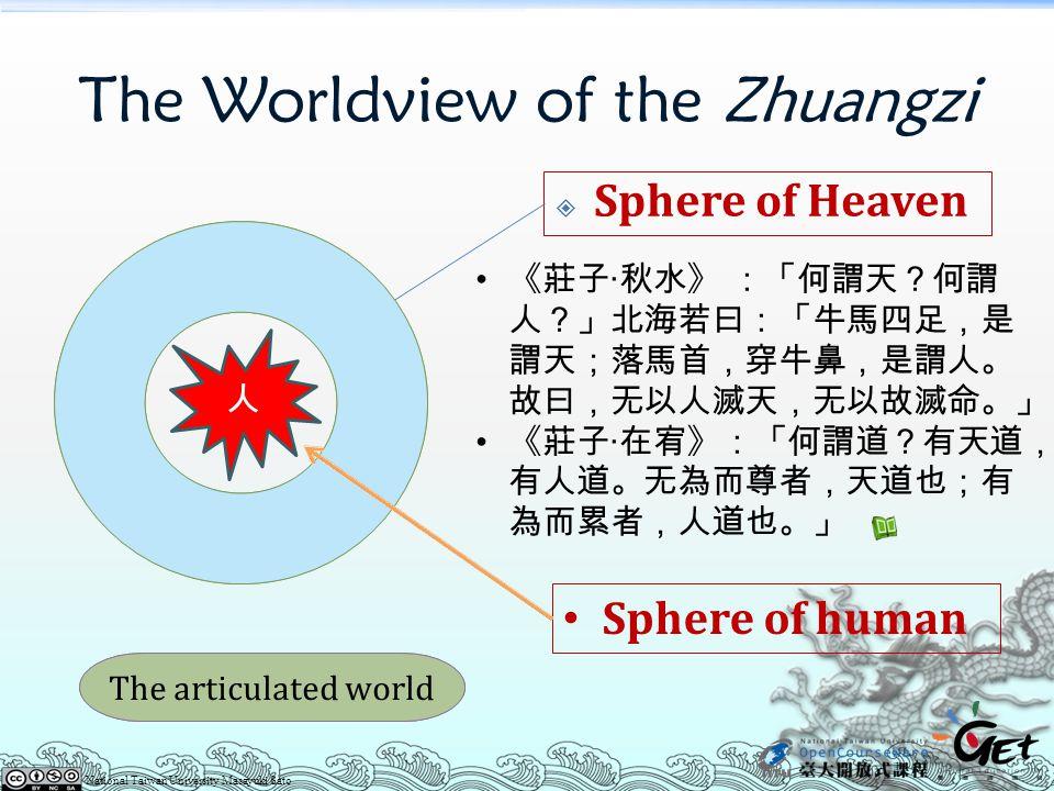 The Worldview of the Zhuangzi  Sphere of Heaven Sphere of human 《莊子‧秋水》 :「何謂天?何謂 人?」北海若曰:「牛馬四足,是 謂天;落馬首,穿牛鼻,是謂人。 故曰,无以人滅天,无以故滅命。」 《莊子‧在宥》:「何謂道?有天道, 有