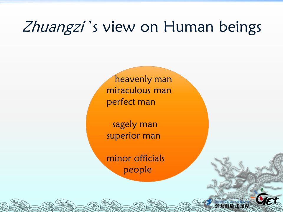 Zhuangzi 's view on Human beings heavenly man miraculous man perfect man sagely man superior man minor officials people