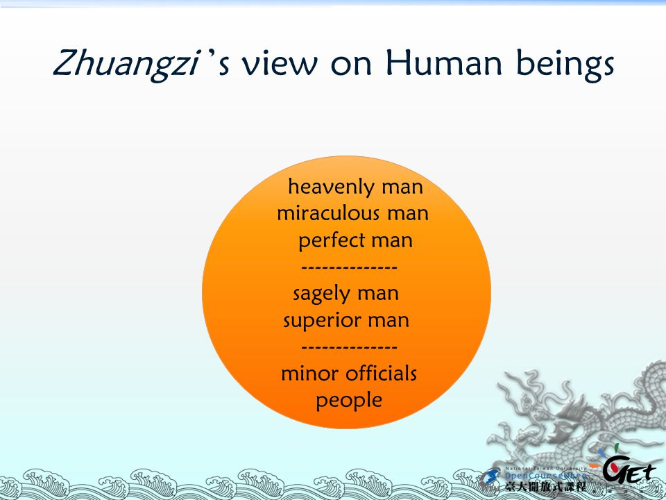 Zhuangzi 's view on Human beings heavenly man miraculous man perfect man -------------- sagely man superior man -------------- minor officials people
