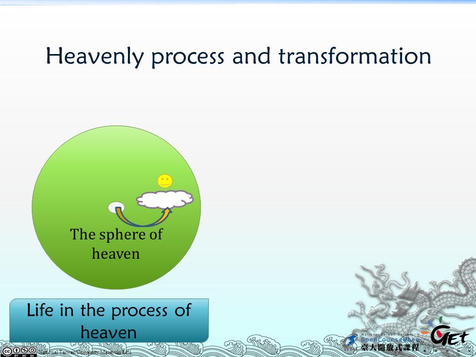 Heavenly process and transformation The sphere of heaven Life in the process of heaven National Taiwan University Masayuki Sato