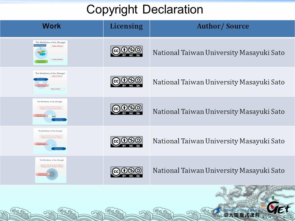 Work Licensing Author/ Source National Taiwan University Masayuki Sato Copyright Declaration