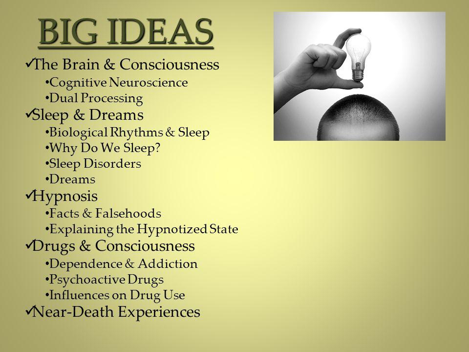 The Brain & Consciousness Cognitive Neuroscience Dual Processing Sleep & Dreams Biological Rhythms & Sleep Why Do We Sleep? Sleep Disorders Dreams Hyp